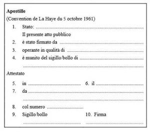 apostille-italia